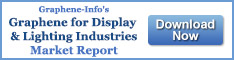 Graphene for the Display and Lighting Industries