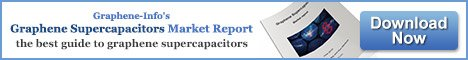 Graphene Supercapacitors Market Report